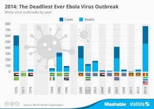 20140704_Ebola